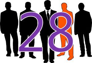 28 birthday number numerology